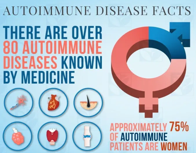 vaccines-immune-response-allergies-autoimmune-bells-palsy-research-incidence-rate-covid-